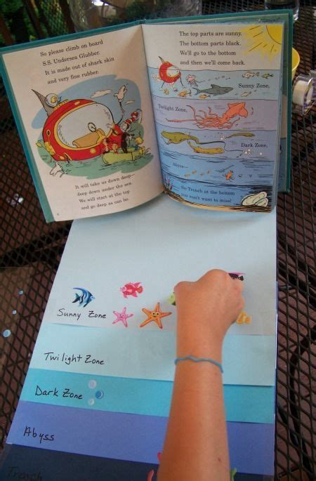 Pin on Ocean Crafts and Activities