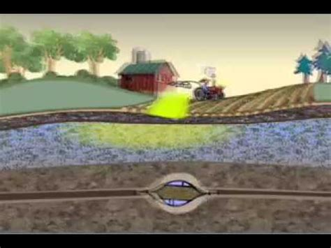 The Groundwater Story - YouTube